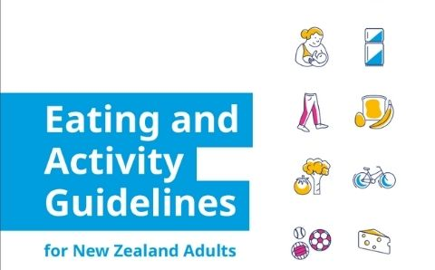 Updated Healthy Eating Guidelines for Adults